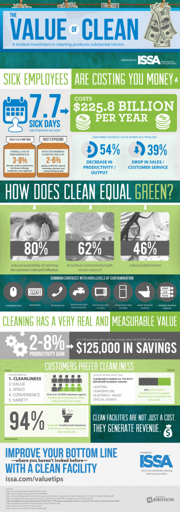 Why a cleaner facility is important