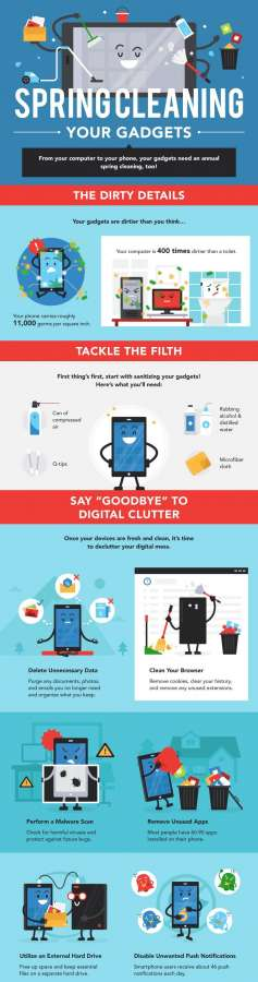 Your devices need to be cleaned by Tennier Sanitation